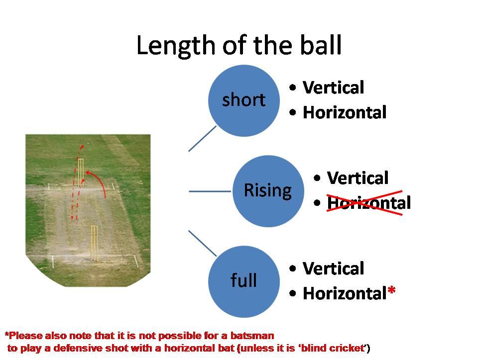 Tennis Ball Cricket Batting Tips For Left - image 2