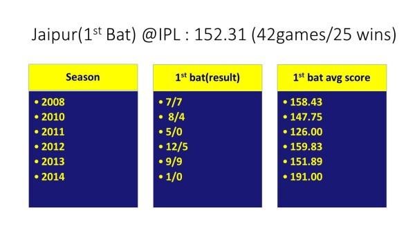 2014-jaipur(19)game