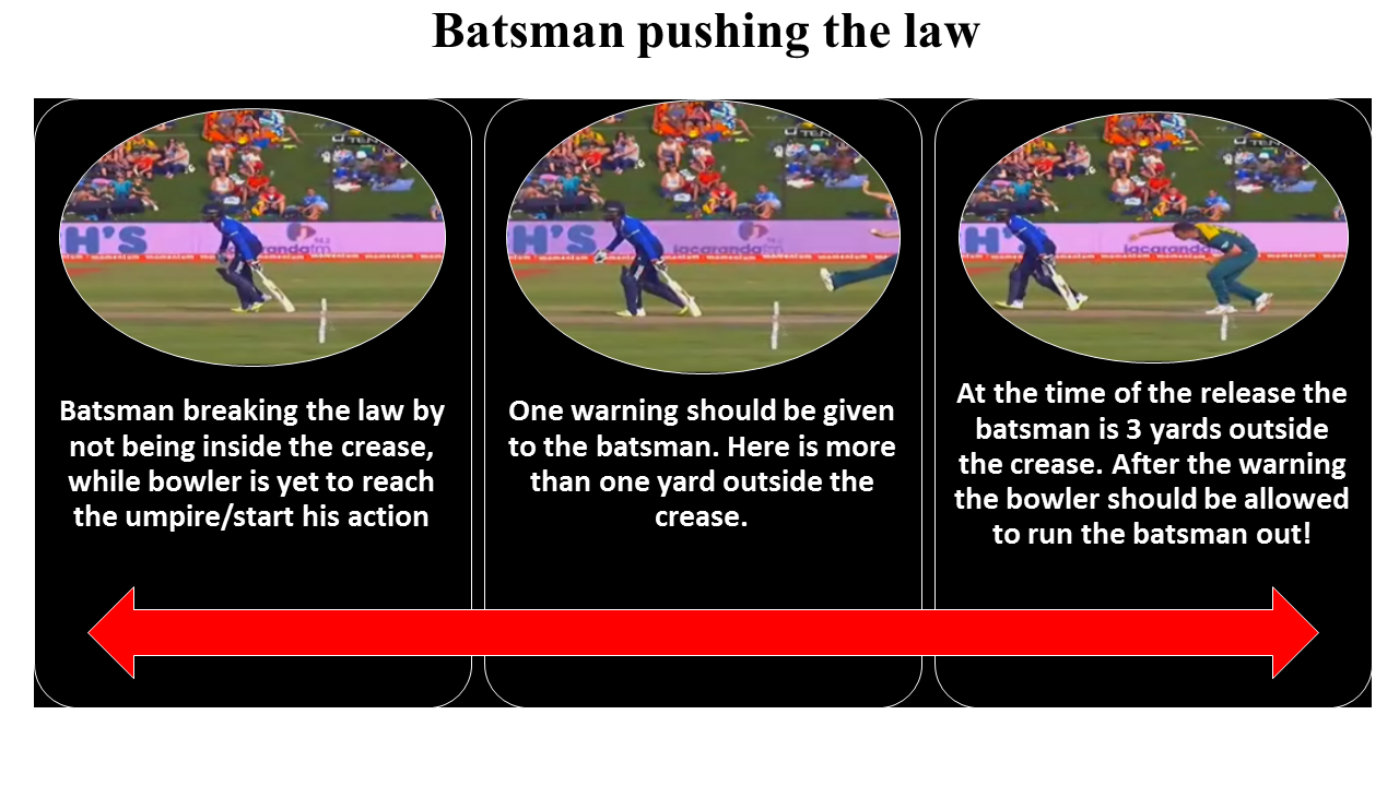 batsman breaking the law